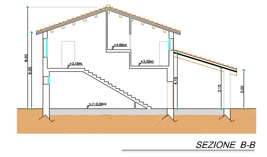 sezione per altezze B